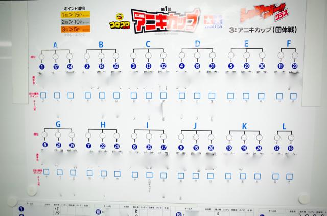 アニキカップ参加チーム一覧