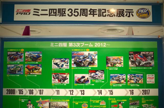 20170728モデギャラミニ四駆三次ブーム01