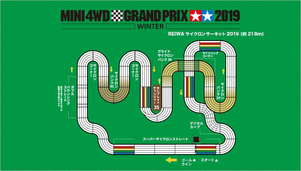 『REIWA サイクロンサーキット2019』
